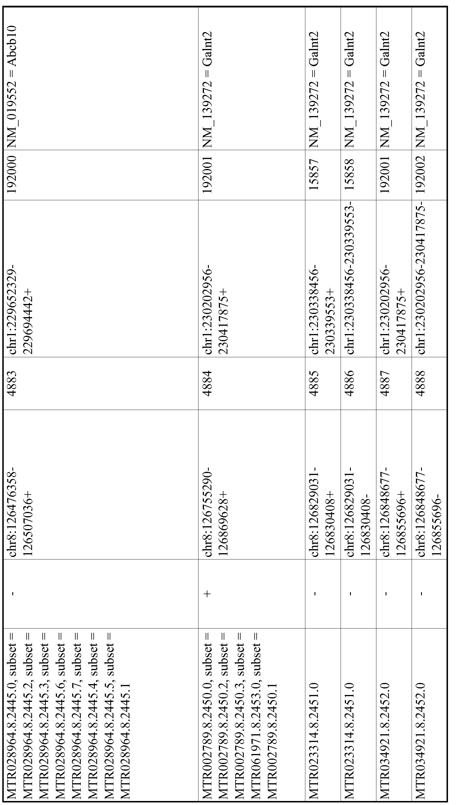 Figure imgf000902_0001