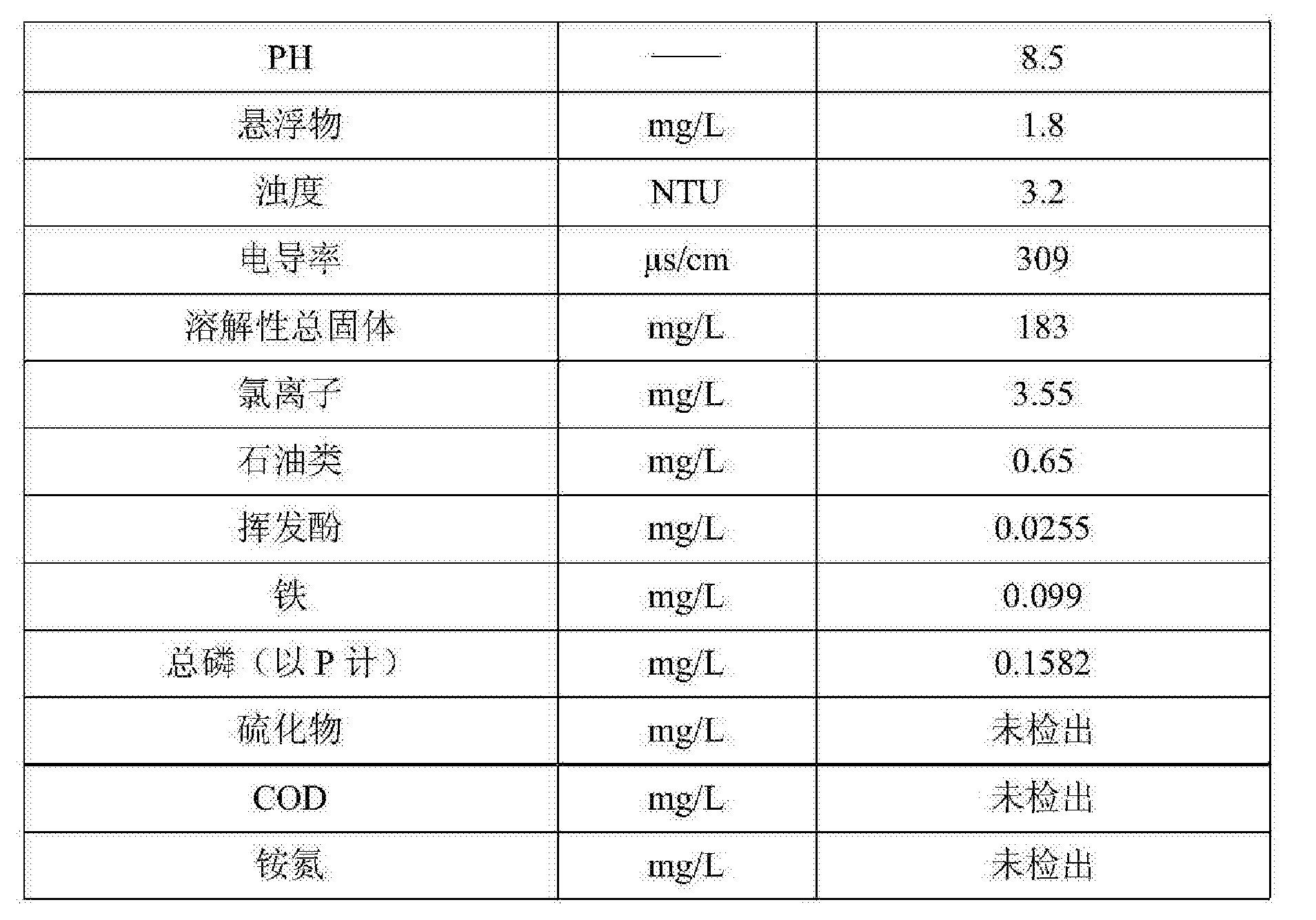 Figure CN105668678AD00121