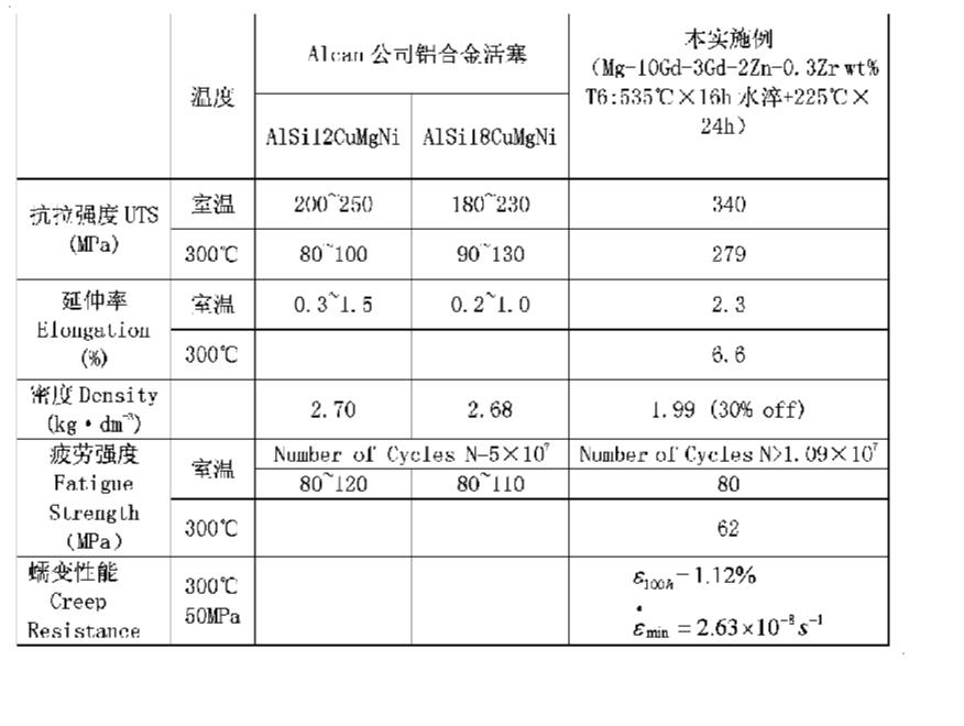 Figure CN101693972BD00081