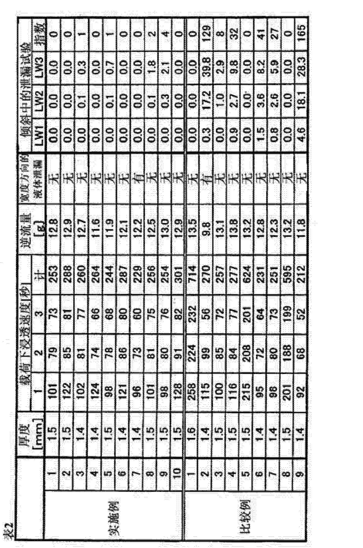 Figure CN103118867BD00141
