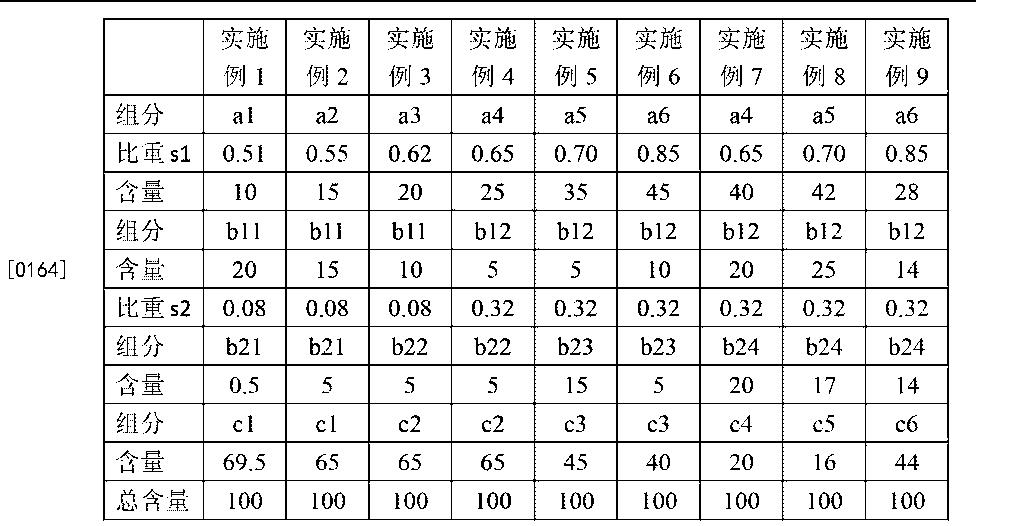 Figure CN102827500BD00131
