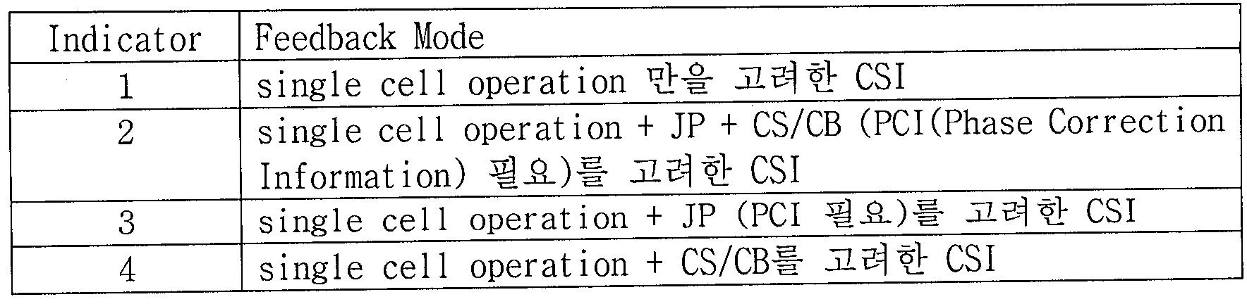 Figure 112012500837864-pct00037