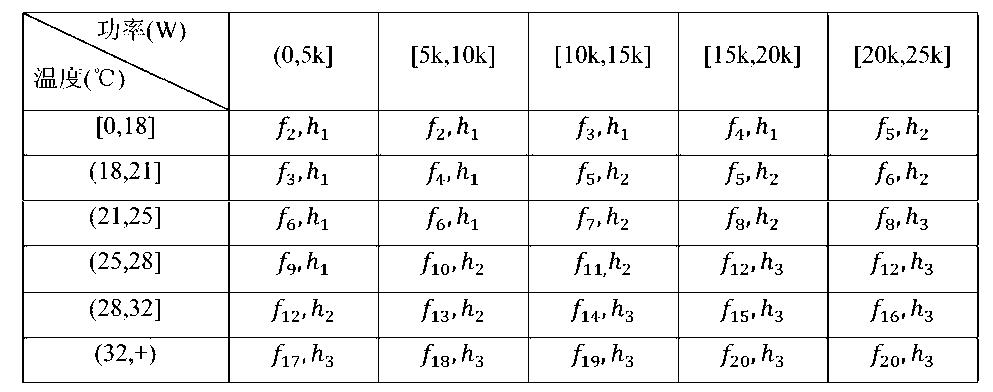 Figure CN104566816AD00092