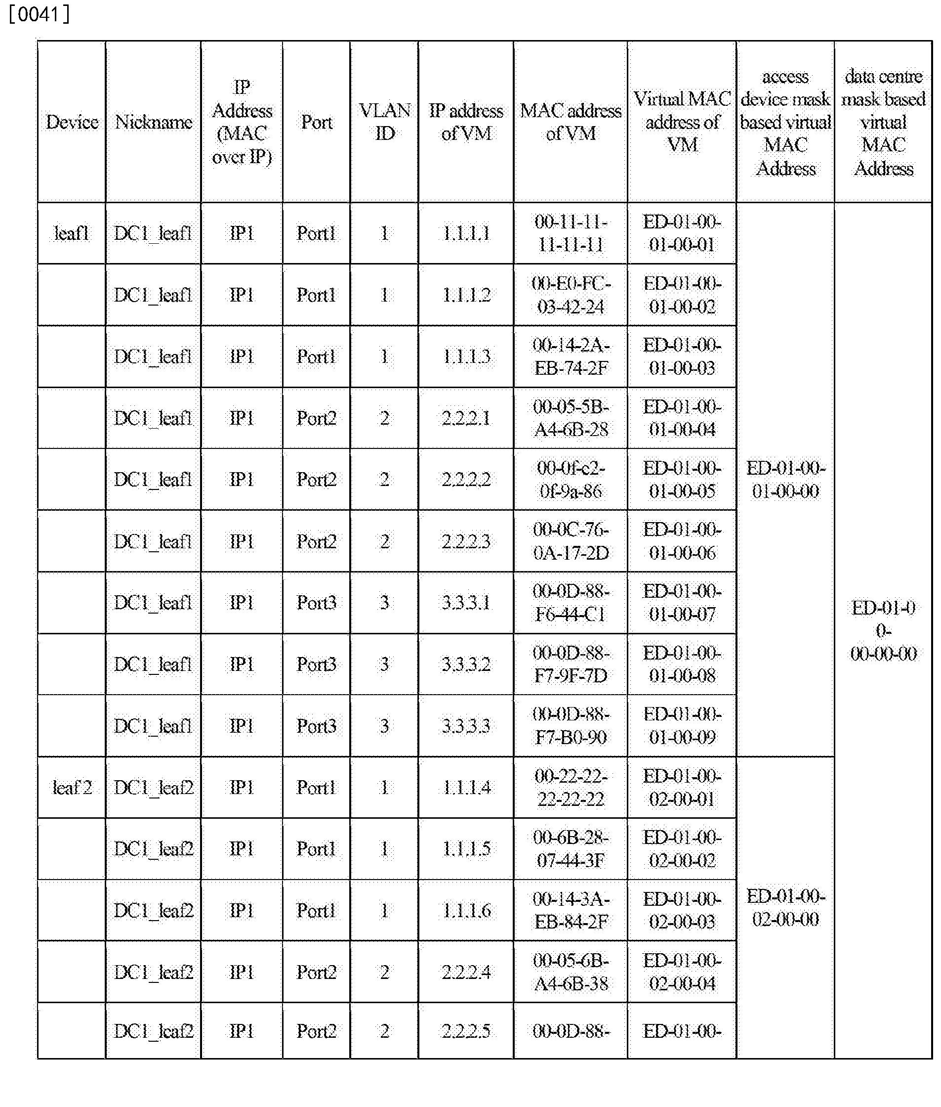 Figure CN103259727BD00091