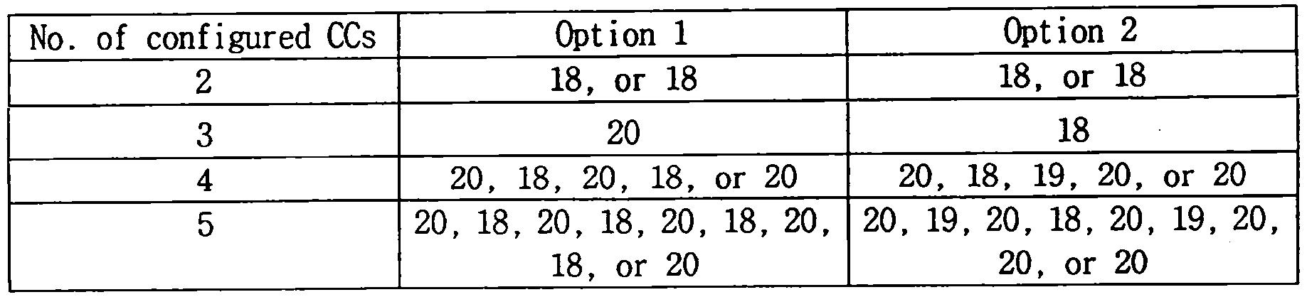 Figure 112013043308736-pct00057