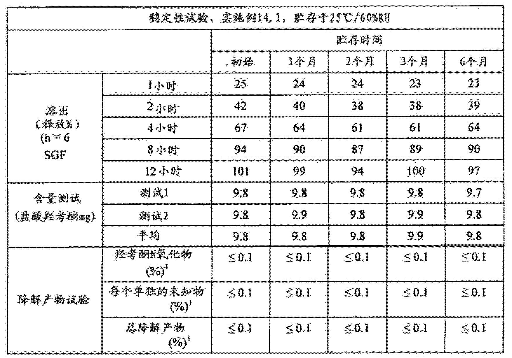 Figure CN102743355BD01052