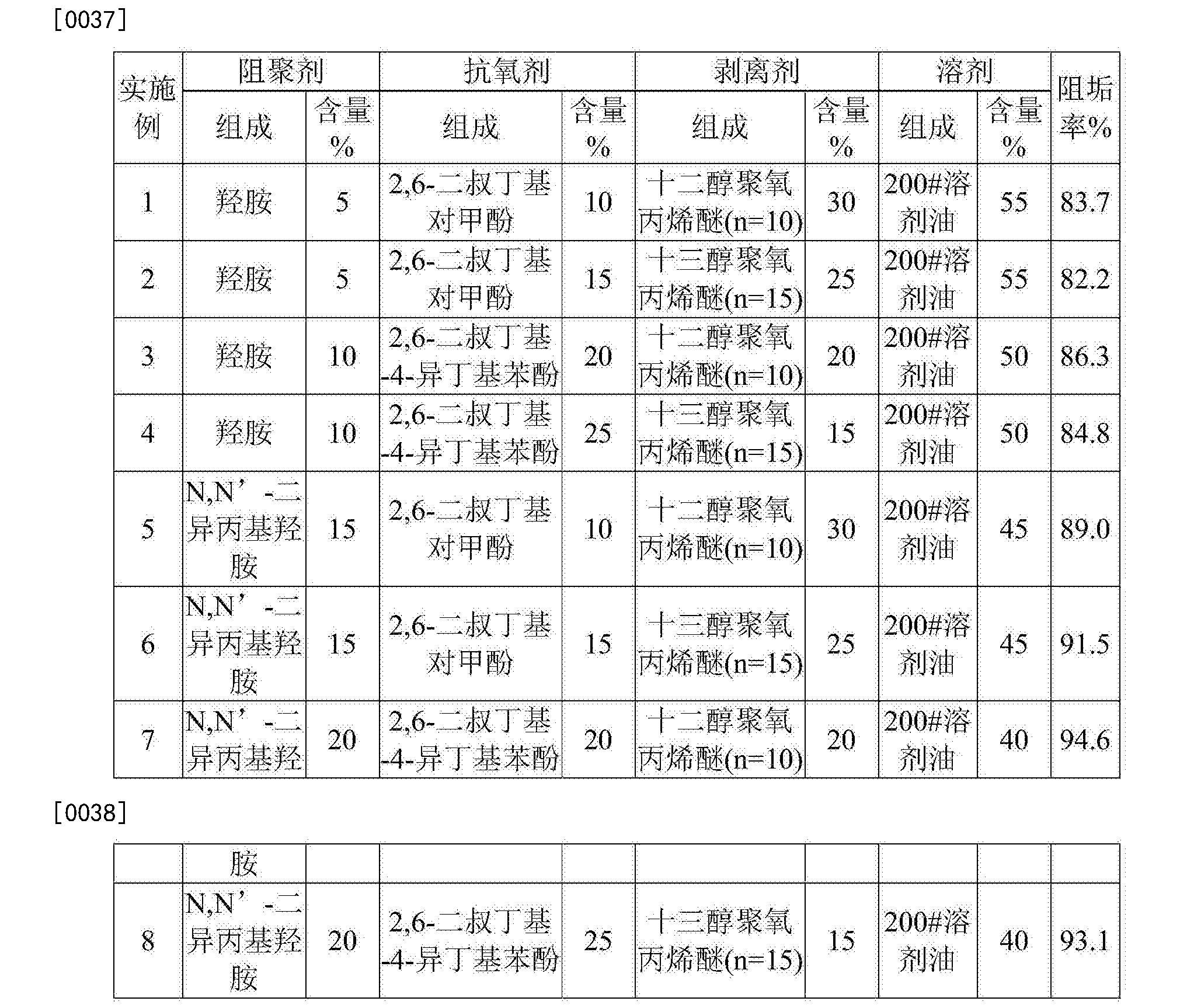 Figure CN105273741BD00061