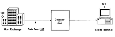 US8768816B2 - System and method for automatic scalping a