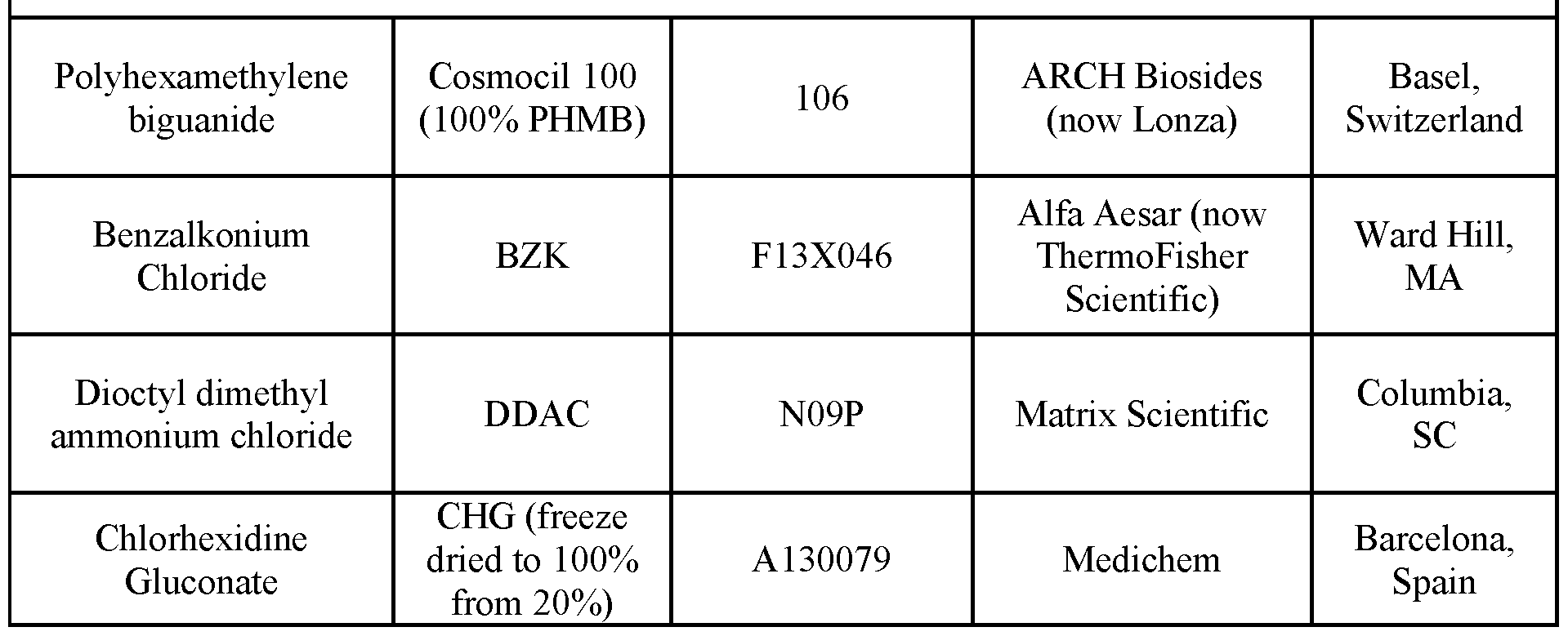 WO2017192417A1 - Enzymatic cleaning compositions and methods