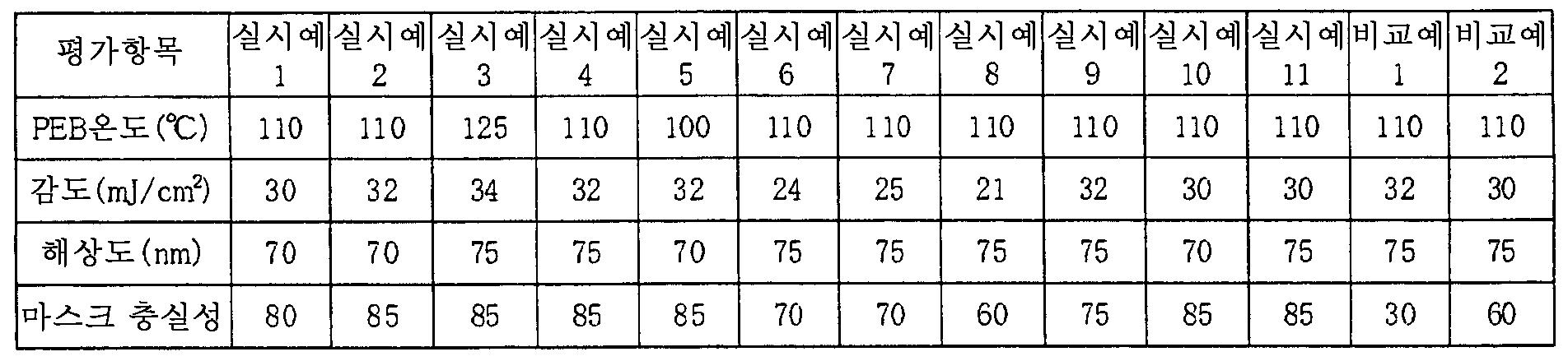 Figure 112007069554471-pat00057