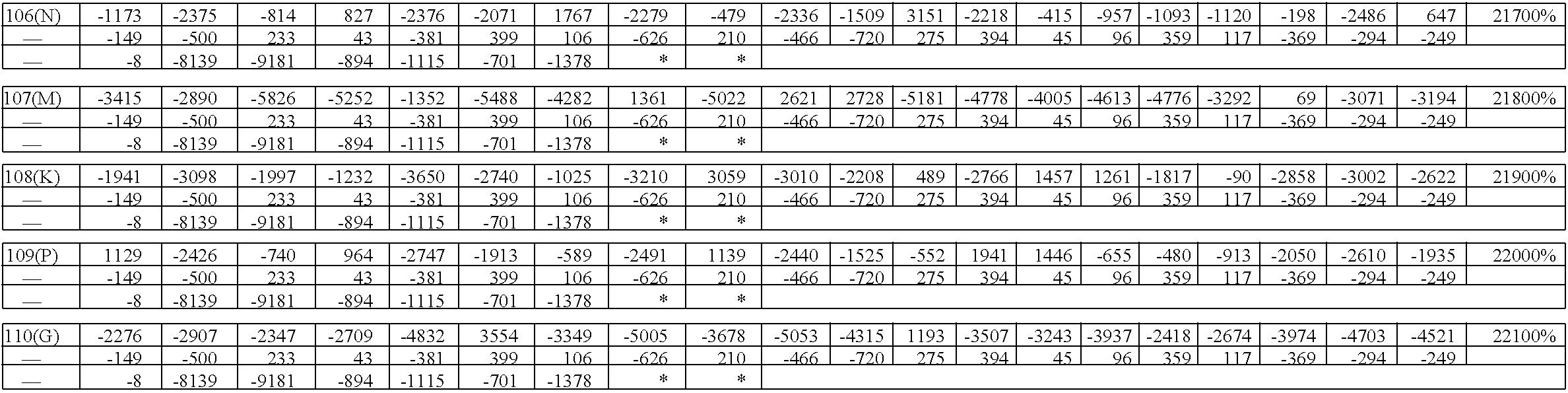Figure US08945899-20150203-C00019