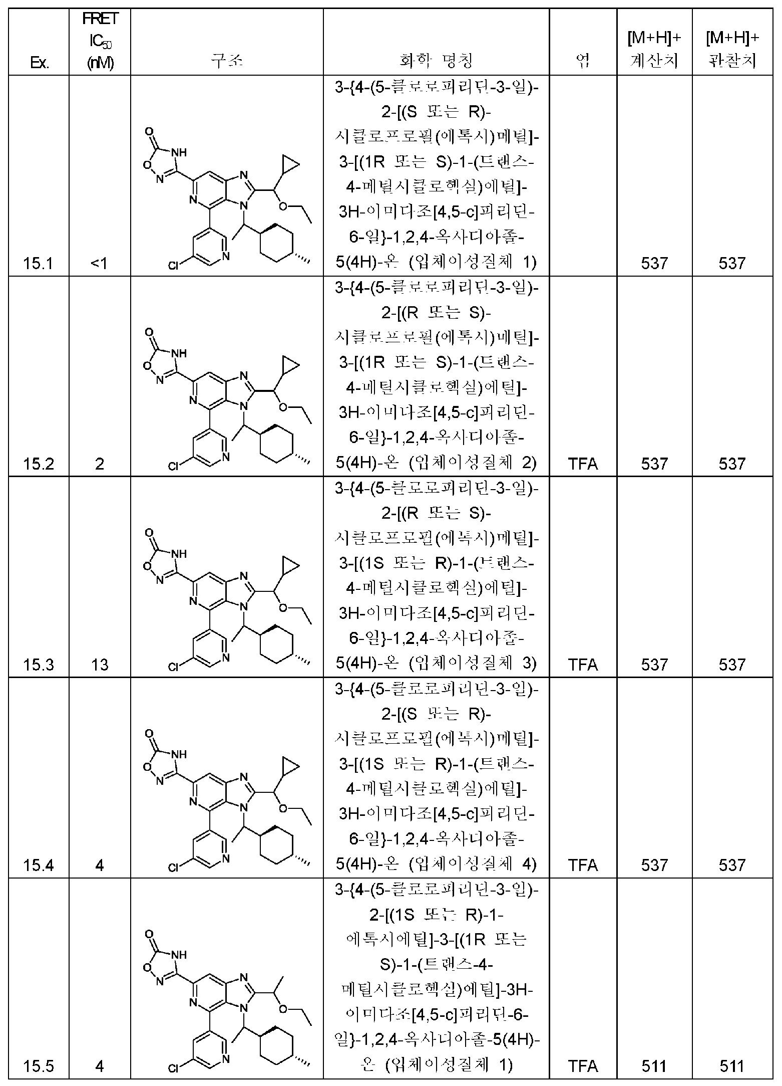 Figure pct00473