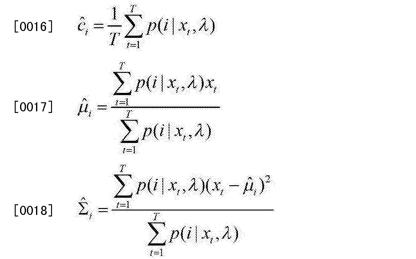 Figure CN103345923BD00062