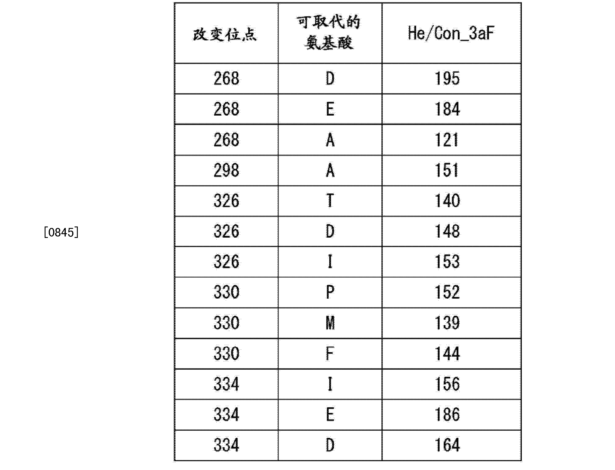 Figure CN103827300AD01781