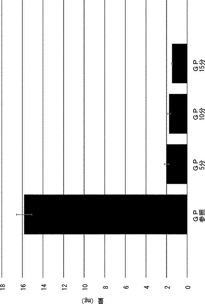 Gp oxan gg tier table