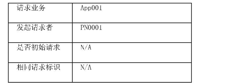 Figure CN101998682AD00161