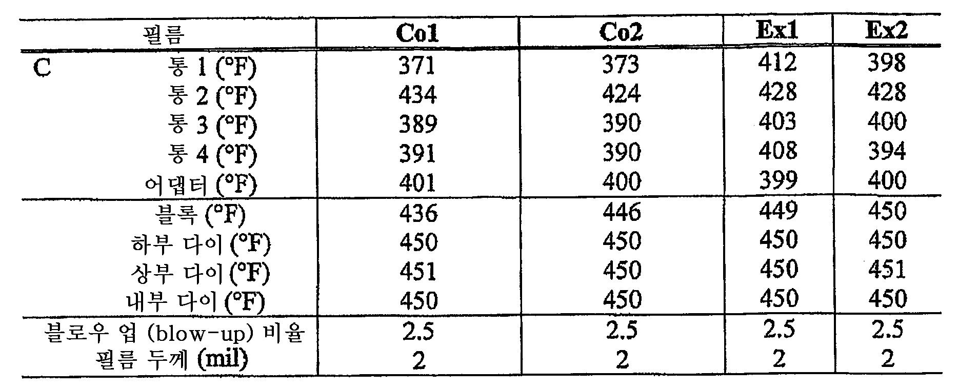 Figure 112008036650125-pct00009
