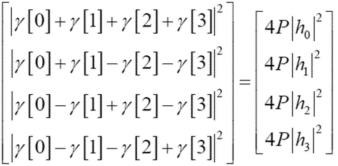 Figure PCTKR2016008367-appb-I000186