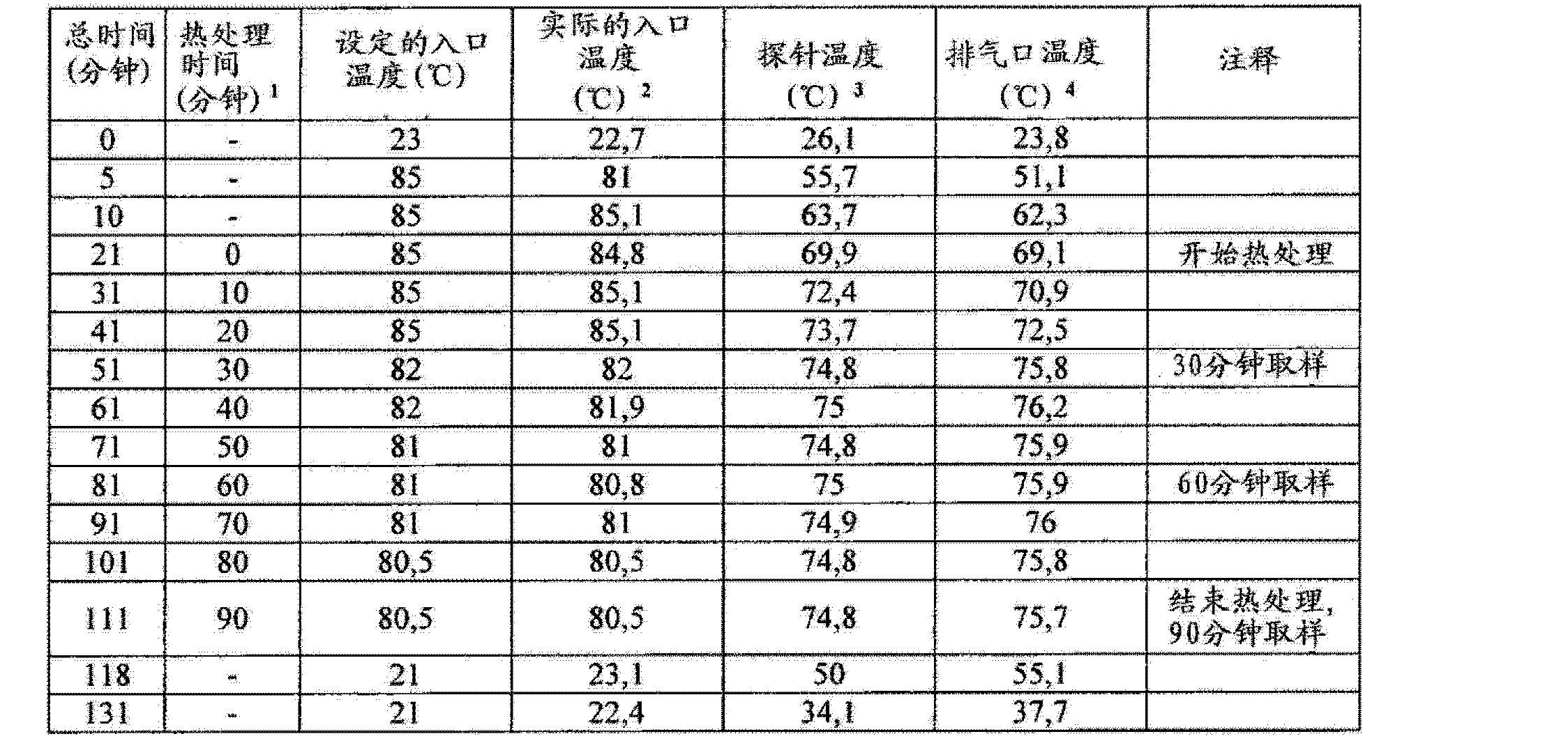 Figure CN102657630AD00842