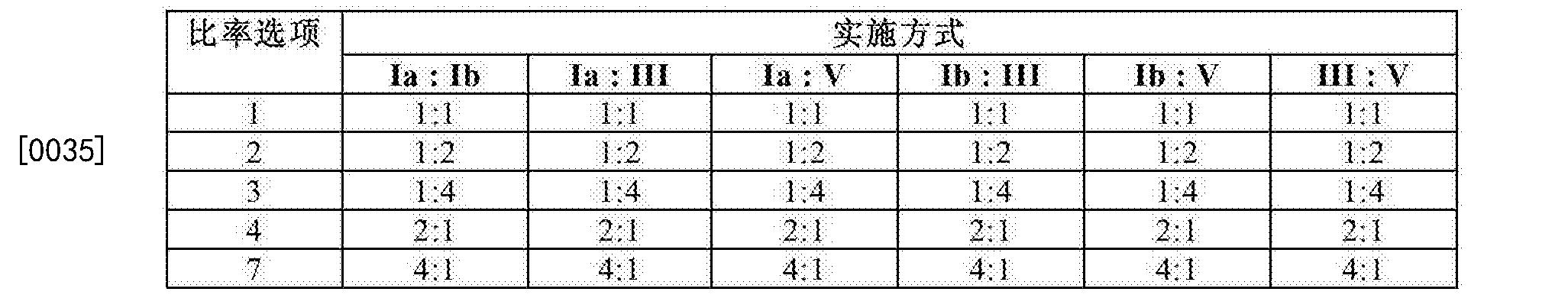 Figure CN103209708BD00102