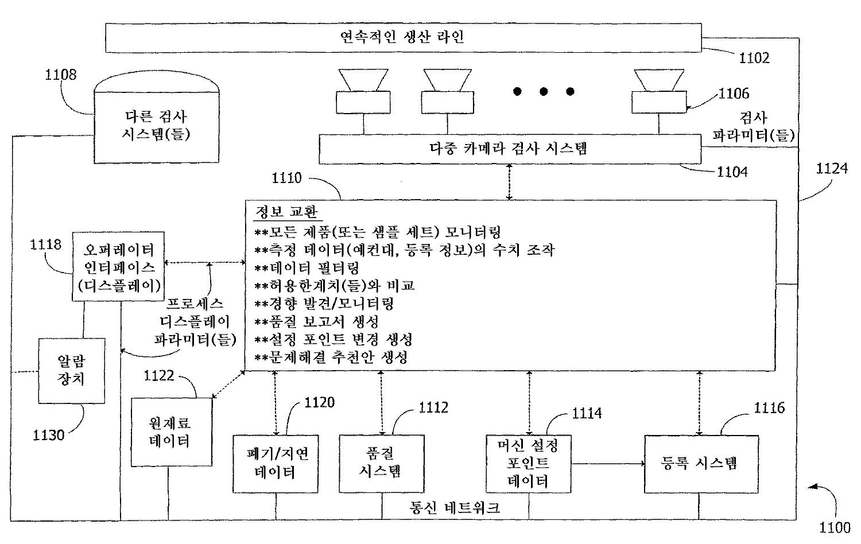 Figure R1020057001256