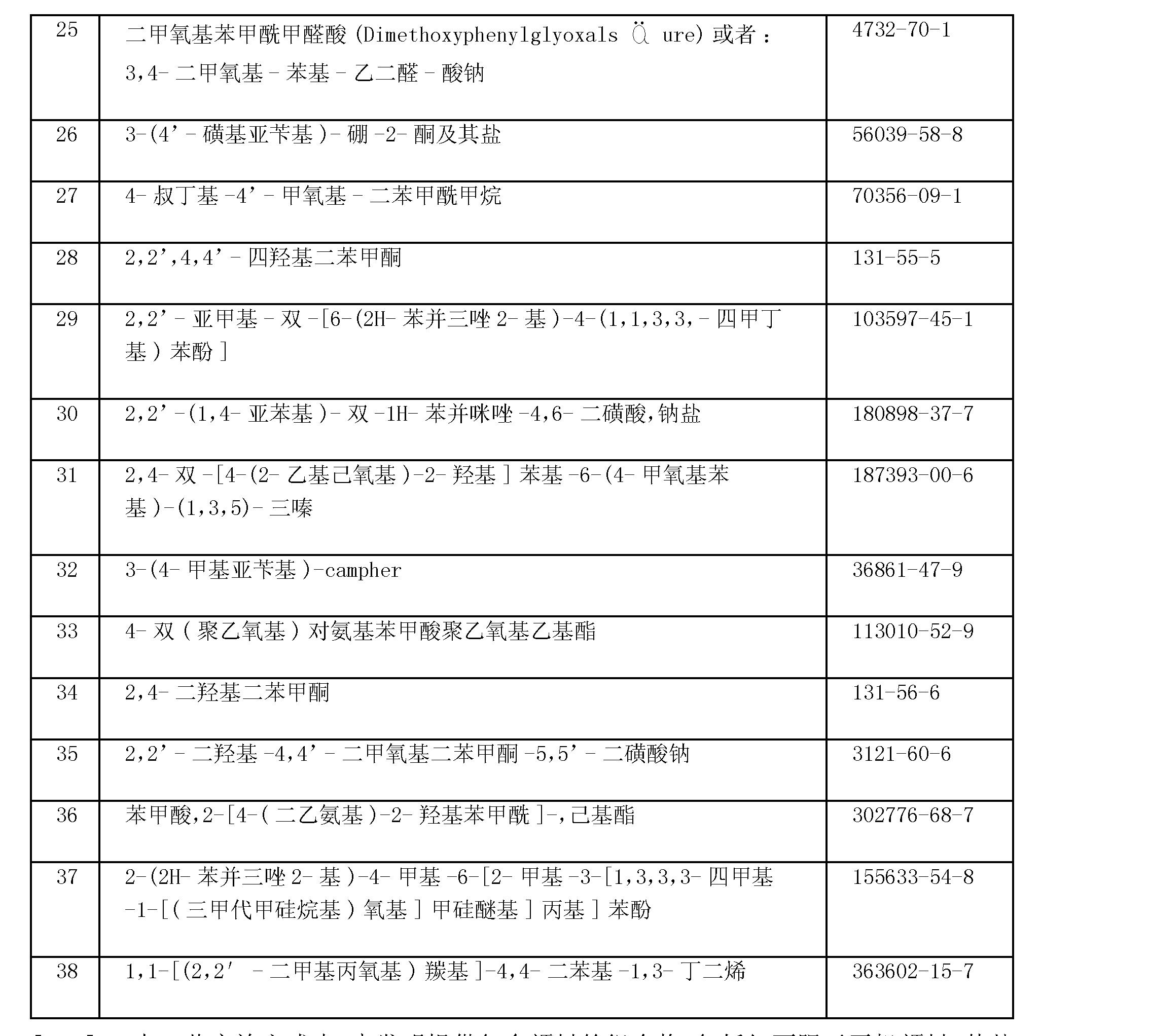 Figure CN101278051BD00291