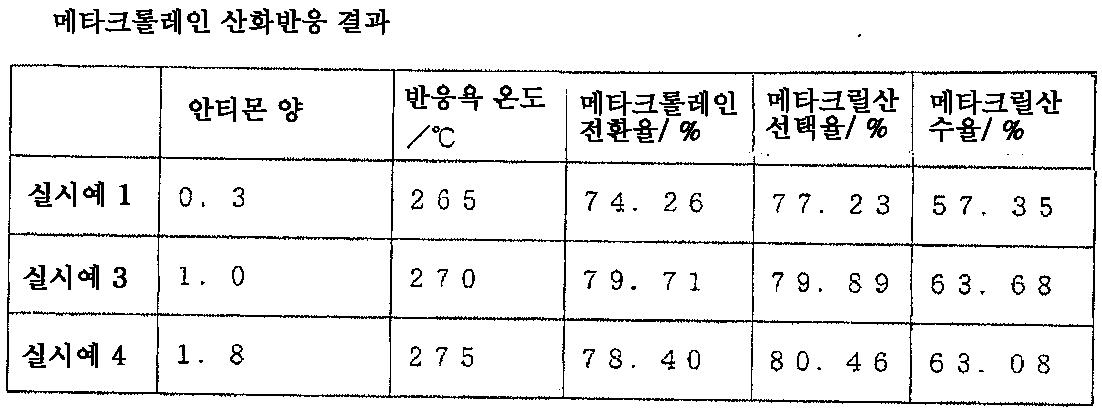 Figure 112012028530588-pat00008