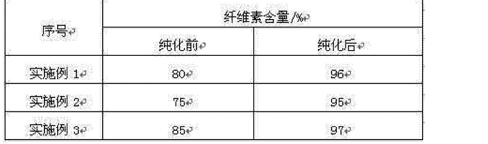 Figure CN104631178AD00071