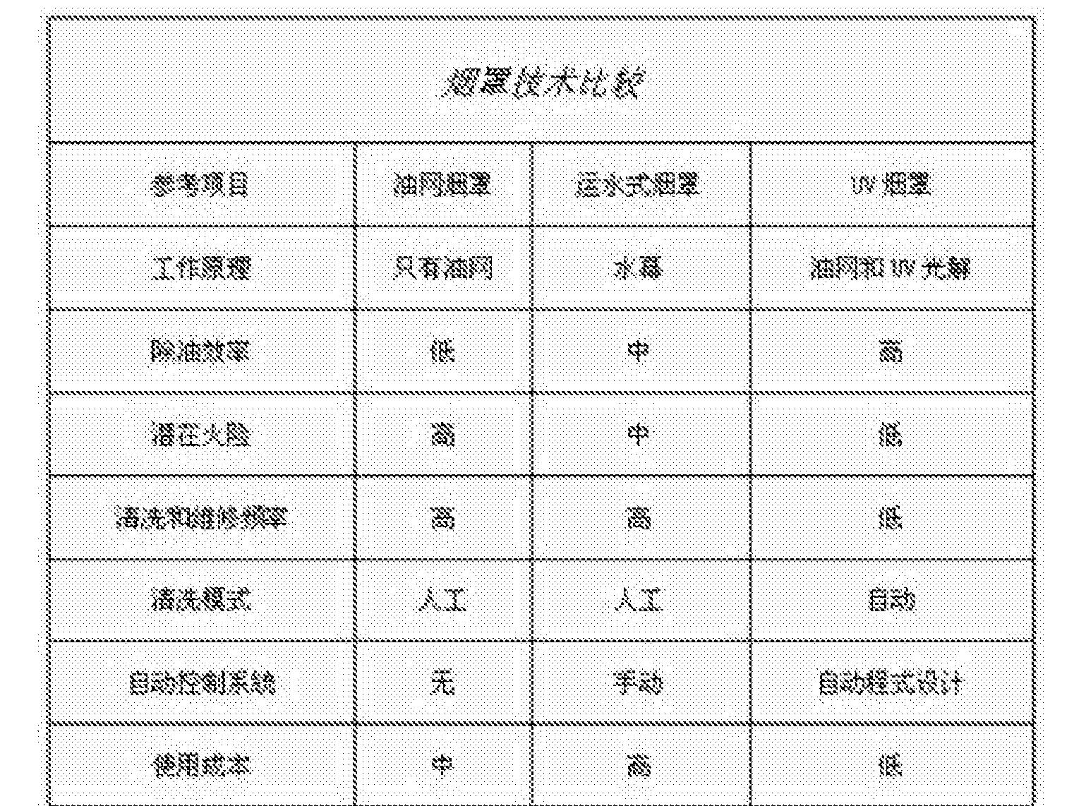 Figure CN107270359AD00061
