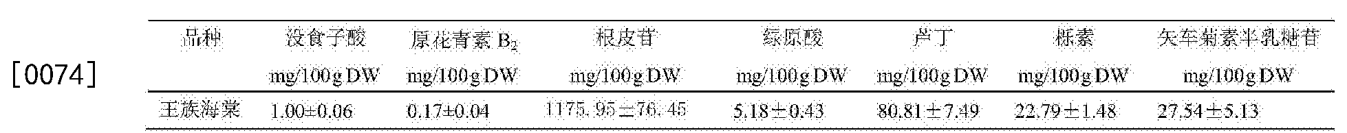 Figure CN106226431AD00091