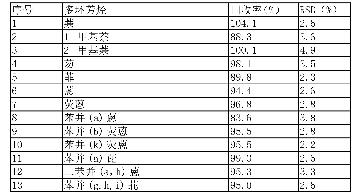 Figure CN105136931AD00062