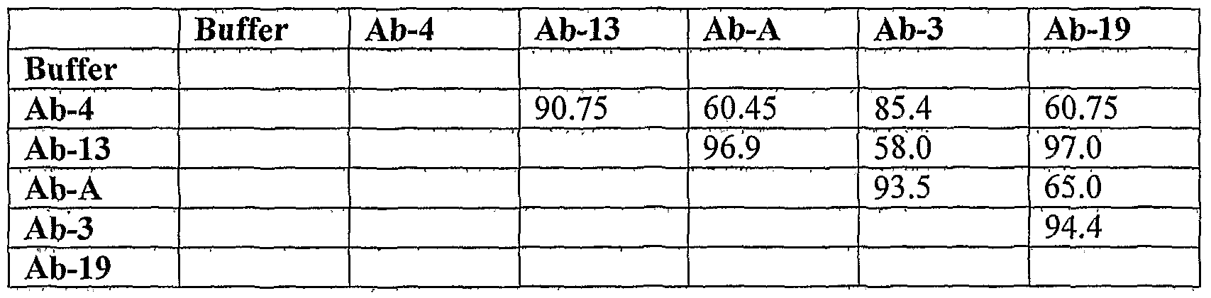 Figure imgf000140_0002