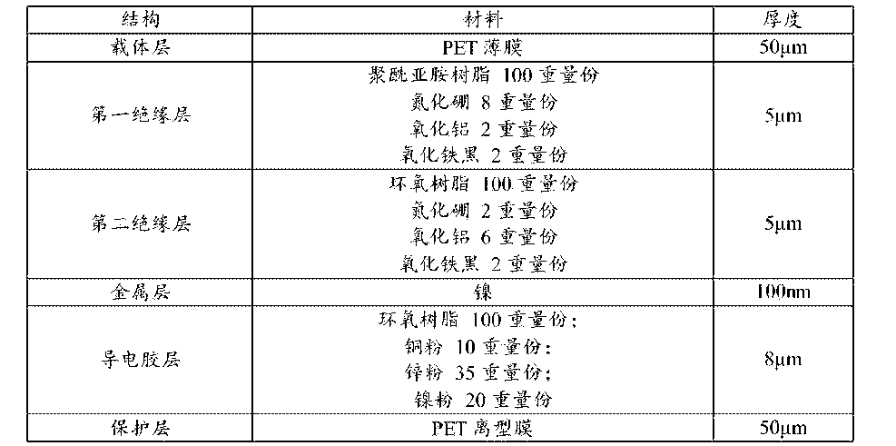 Figure CN106003916AD00091