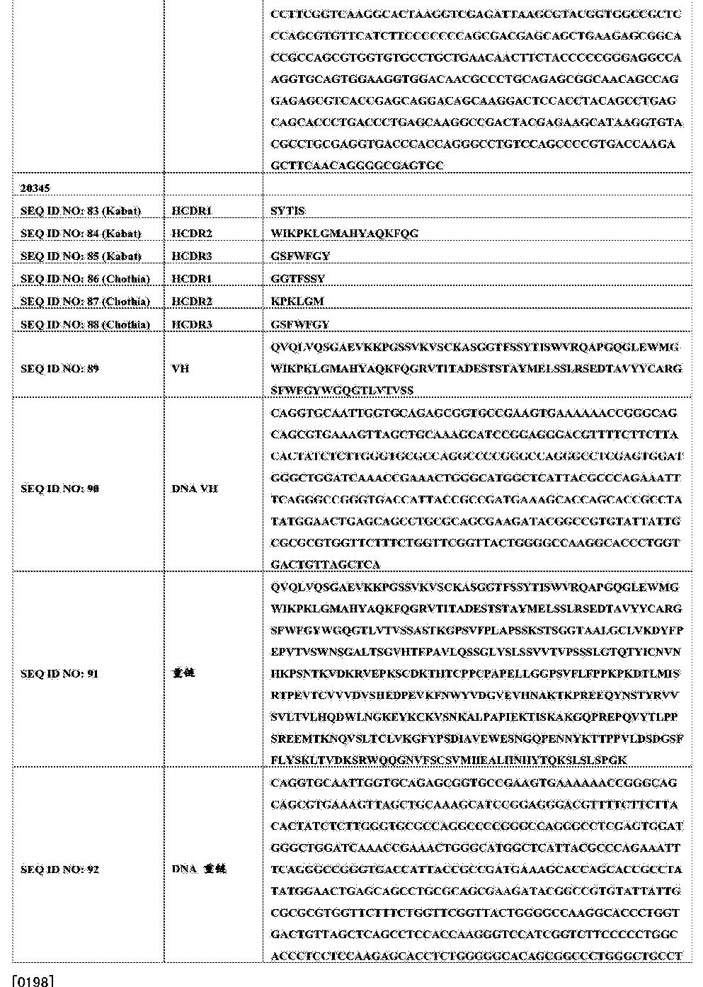 Figure CN105246916AD00431