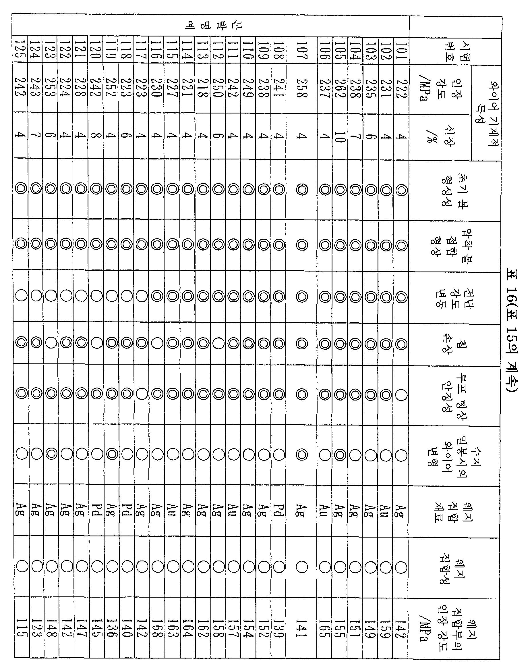 Figure 112007056594314-pct00016