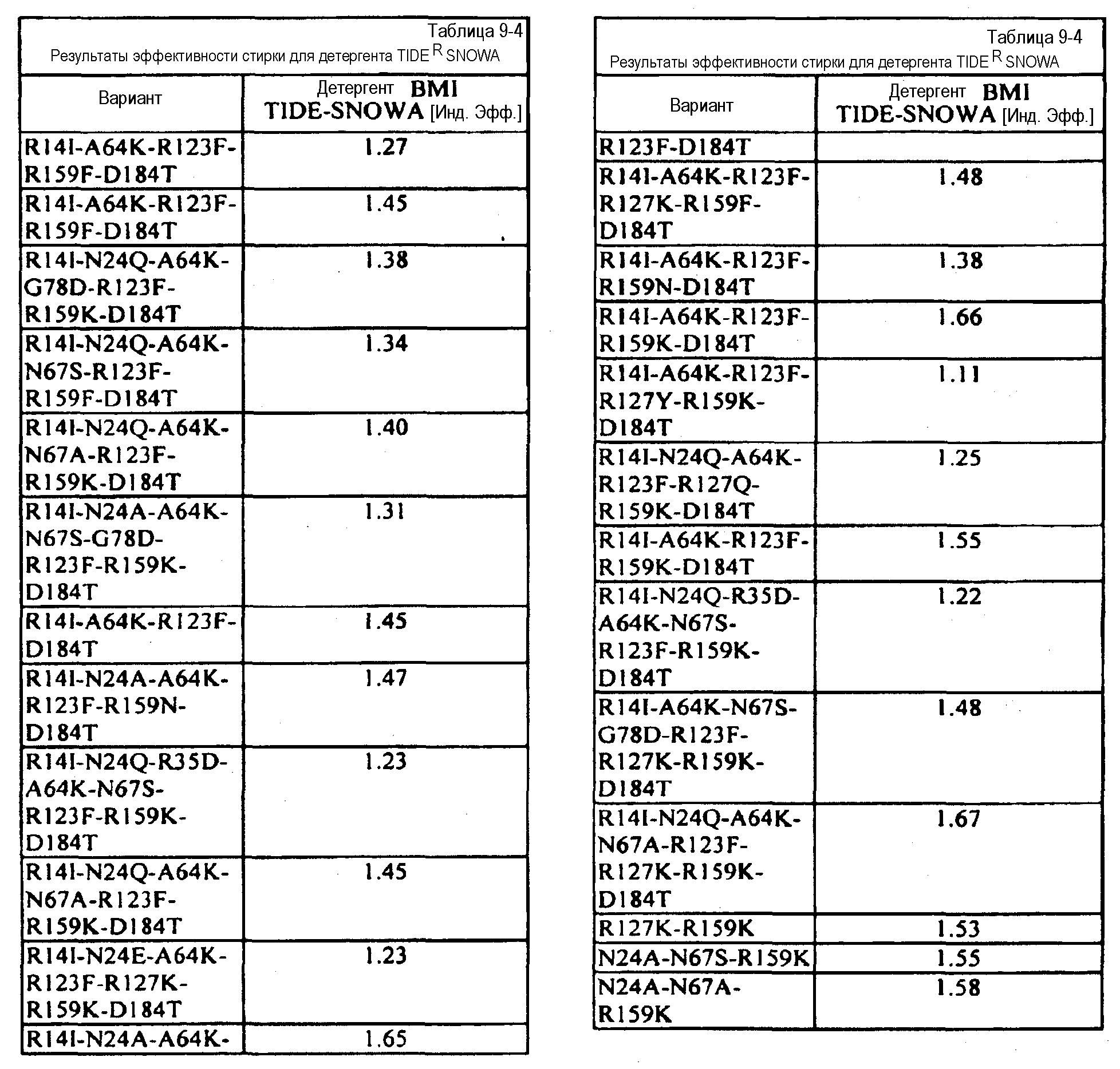 Figure 00000067