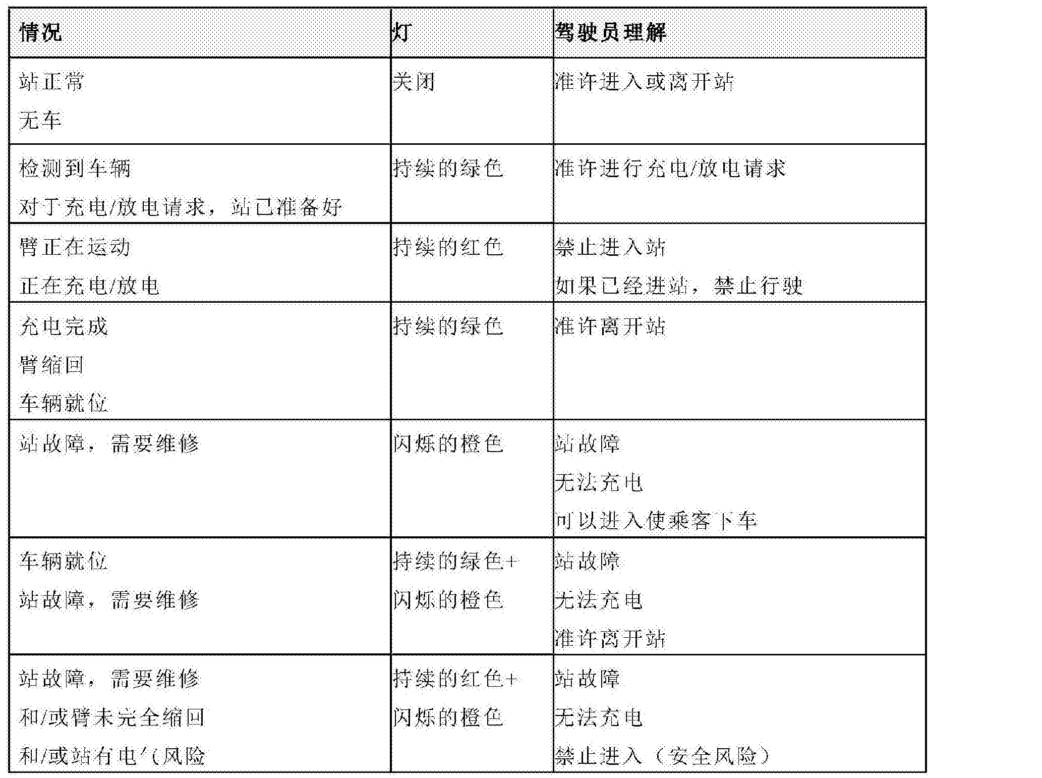 Figure CN107148299AD00111