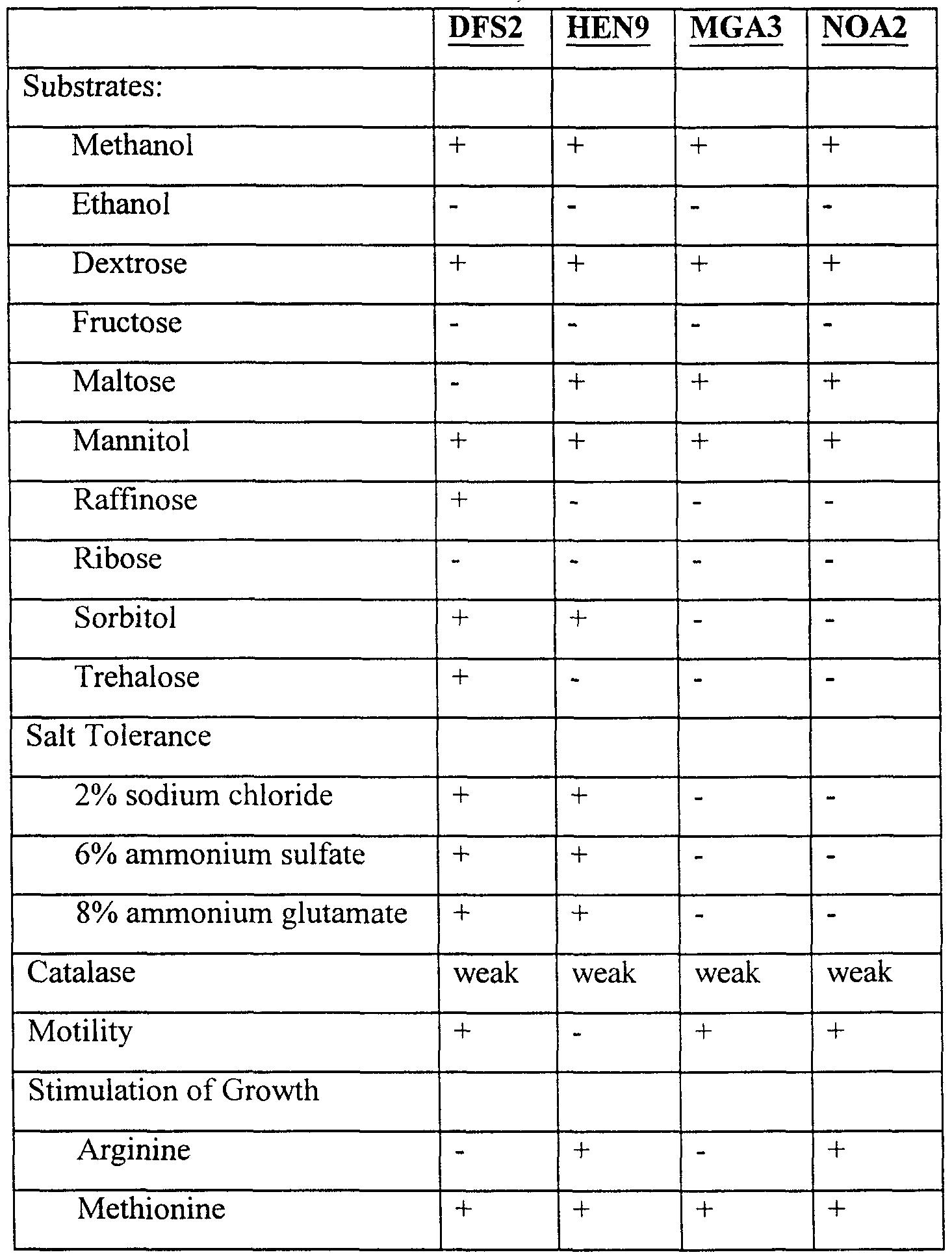 WO1999020783A1 - Production of lysine using salt tolerant