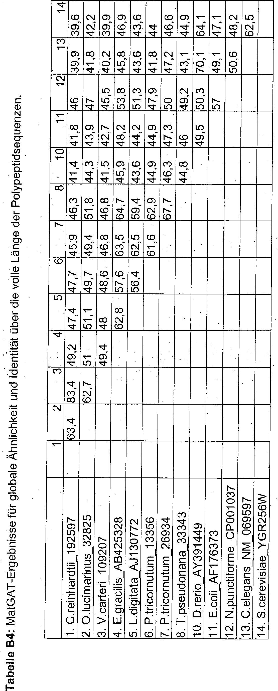 DE112009001667T5 - Plants having enhanced yield-related traits and methods  of making the same - Google Patents