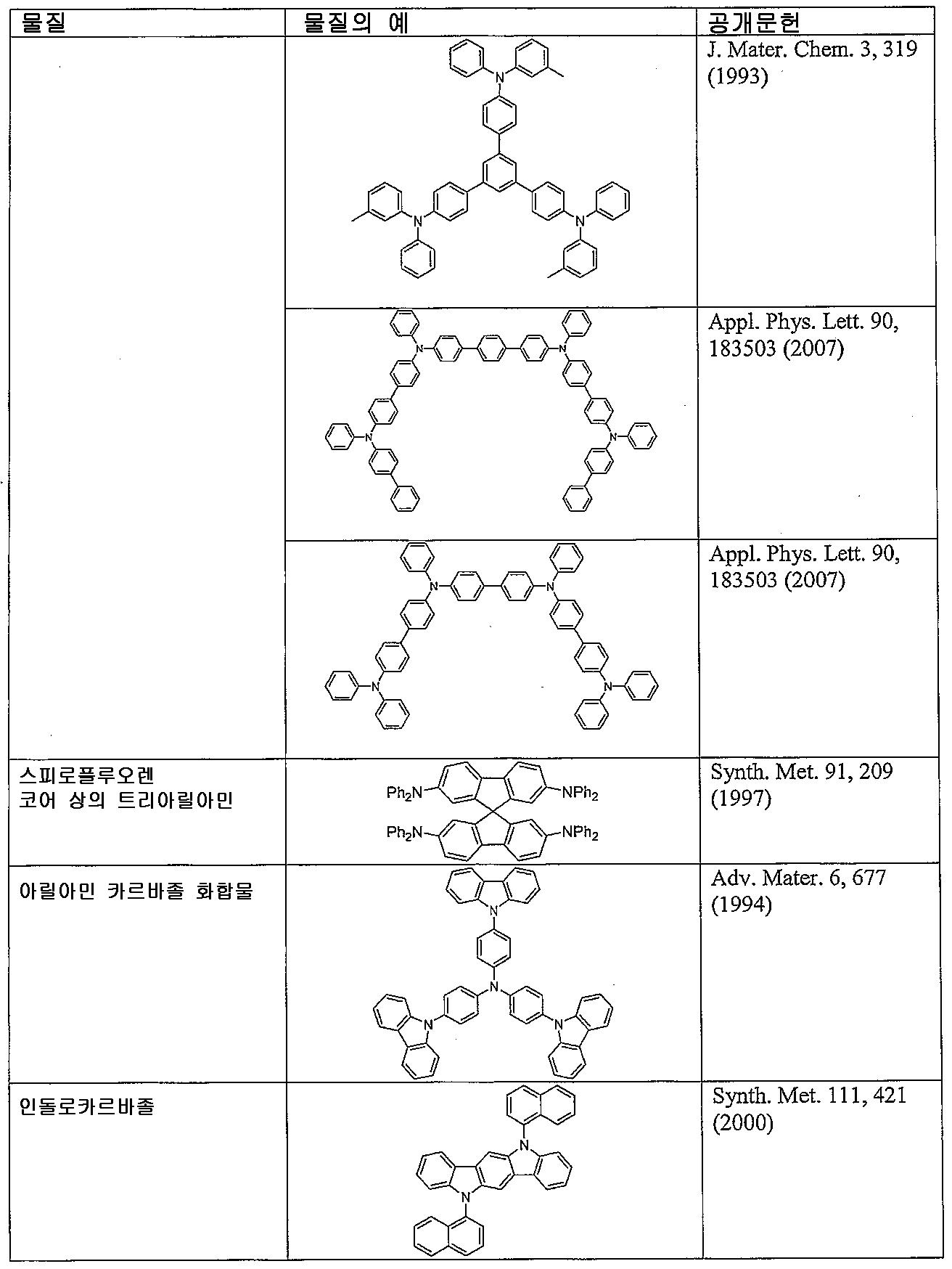 Figure 112011024458841-pct00010