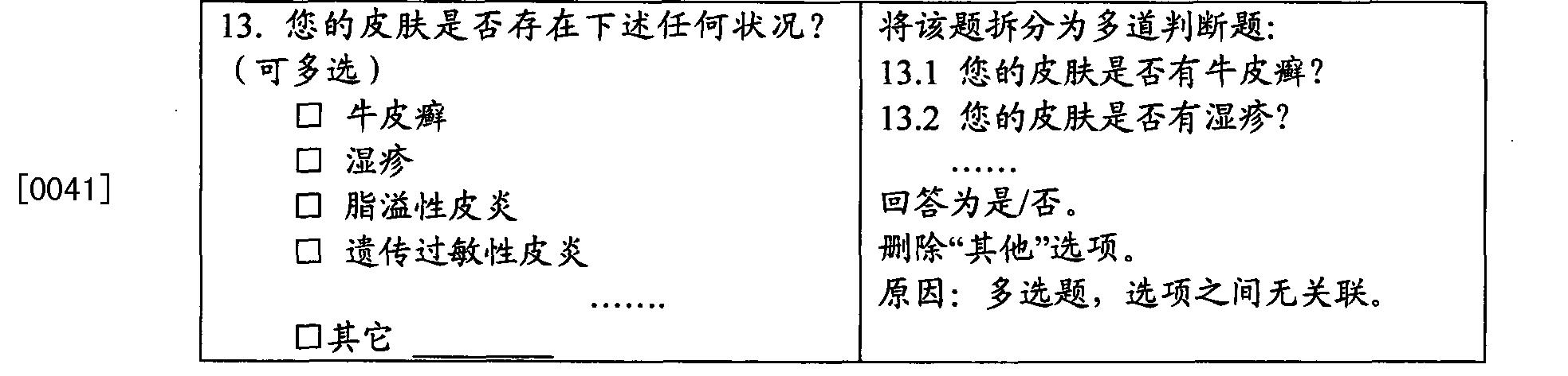 Figure CN101916334BD00072