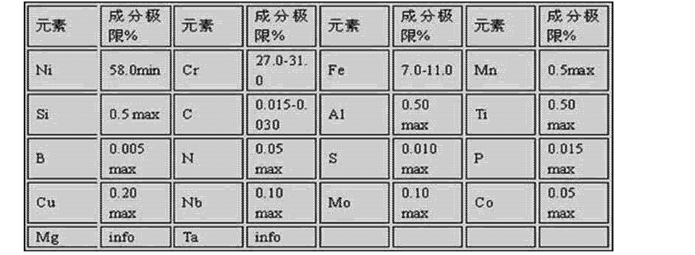 Figure CN103921079AD00161