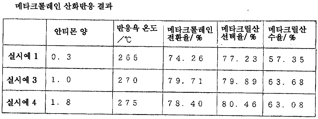 Figure 112007068654123-pct00008