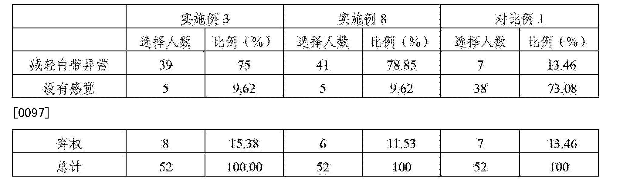 Figure CN102697830BD00093
