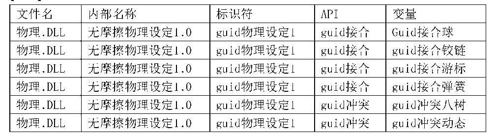 Figure CN106131178AD00611