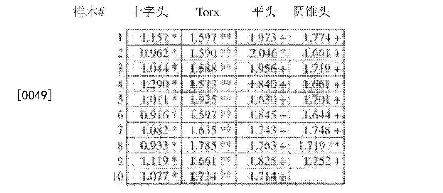 Figure CN103282162BD00081