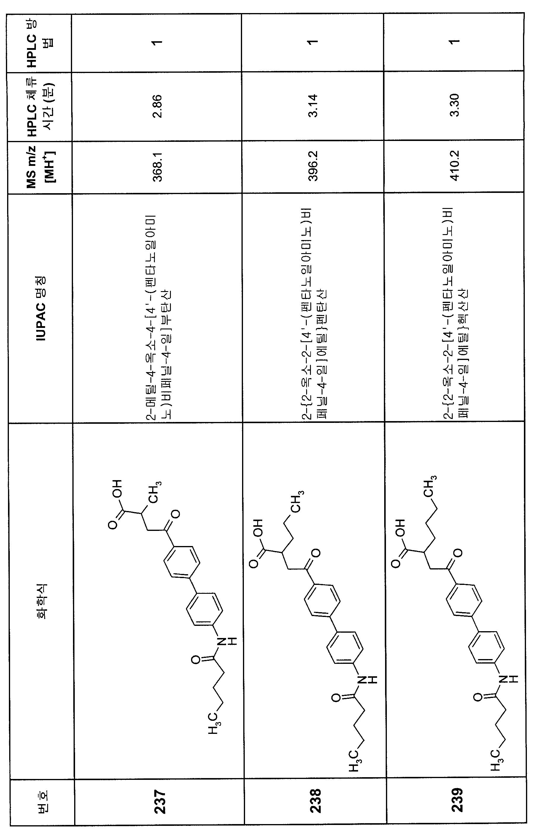 Figure 112007082249387-PCT00219