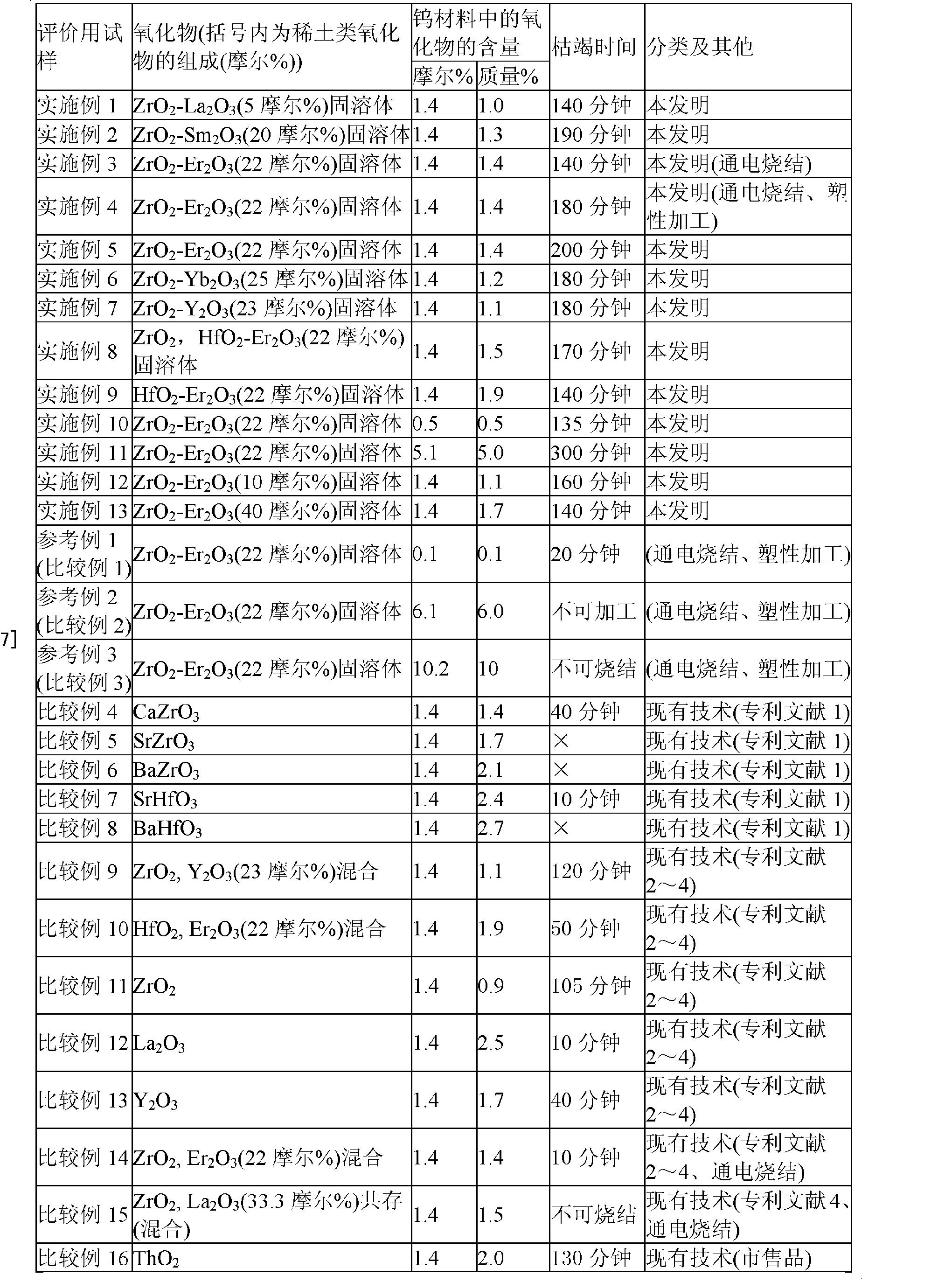 Figure CN102246260AD00351
