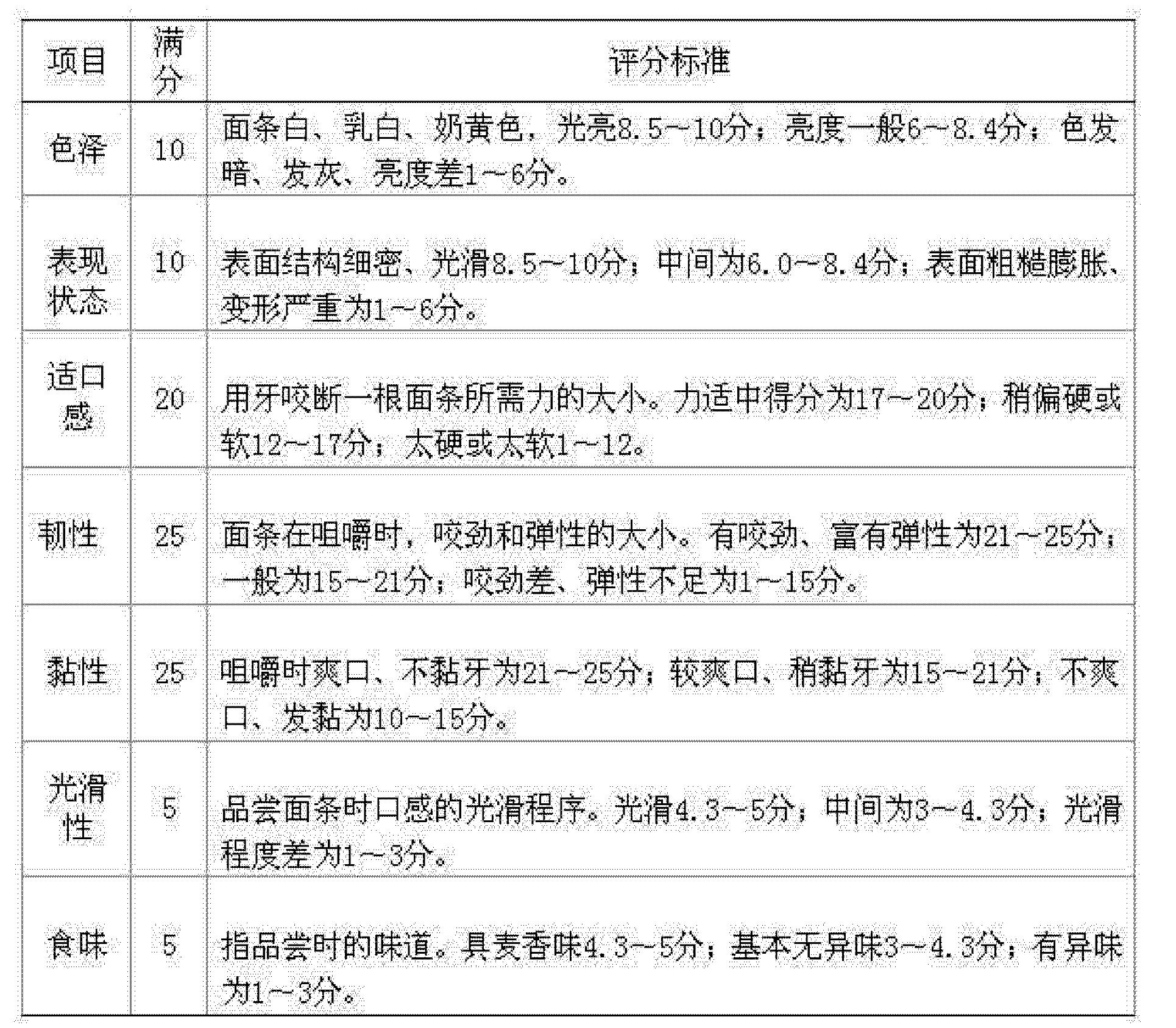 Figure CN103271284AD00061