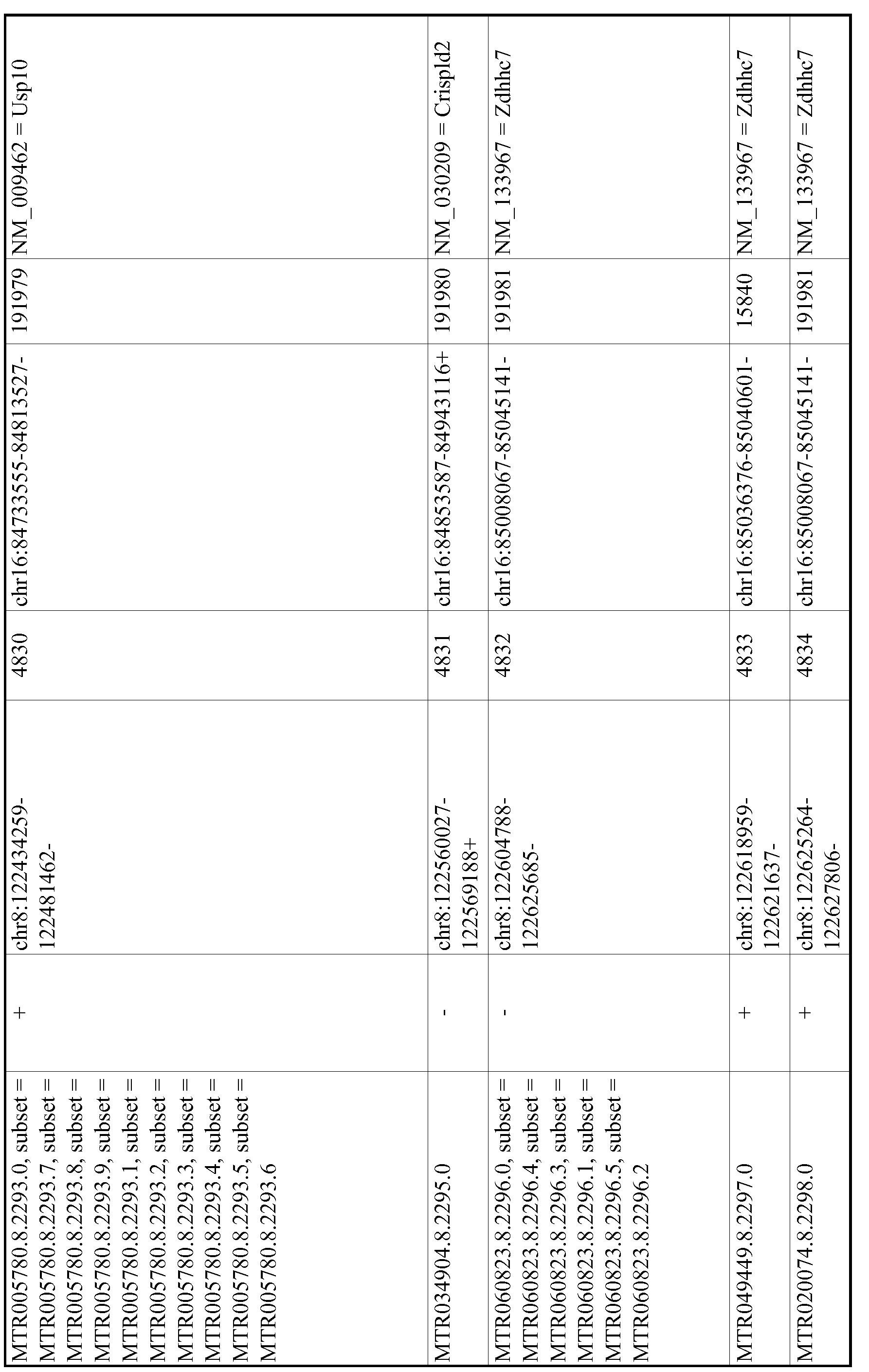 Figure imgf000893_0001